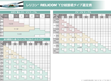 Relicon_Y_Line_selection_358_pic.jpg